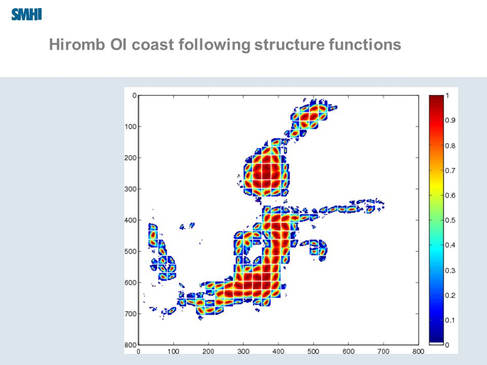 09/03/10 Hiromb OI coast following structure functions