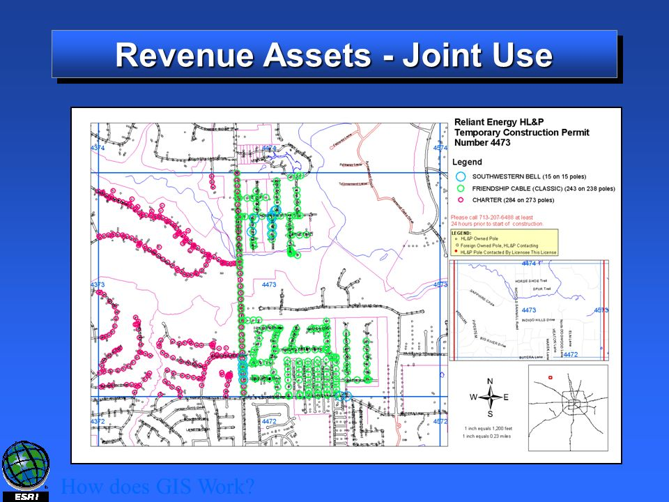 Revenue Assets - Joint Use How does GIS Work?