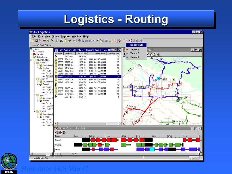 Logistics - Routing How does GIS Work?