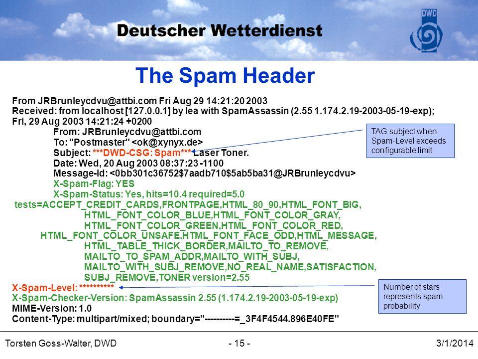 3/1/2014Torsten Goss-Walter, DWD- 15 - The Spam Header From JRBrunleycdvu@attbi.com Fri Aug 29 14:21:20 2003 Received: from localhost [127.0.0.1] by l