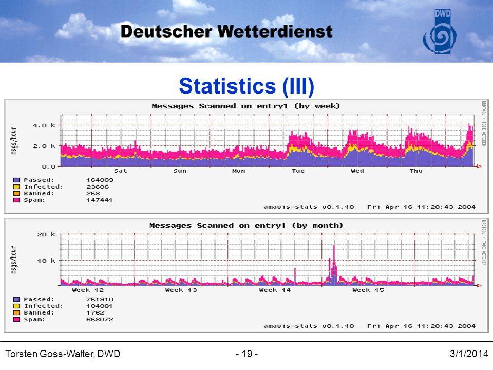 3/1/2014Torsten Goss-Walter, DWD- 19 - Statistics (III)