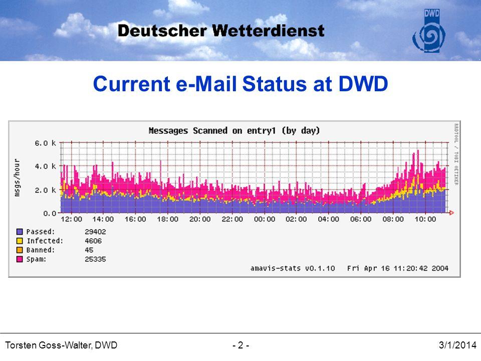 3/1/2014Torsten Goss-Walter, DWD- 2 - Current e-Mail Status at DWD