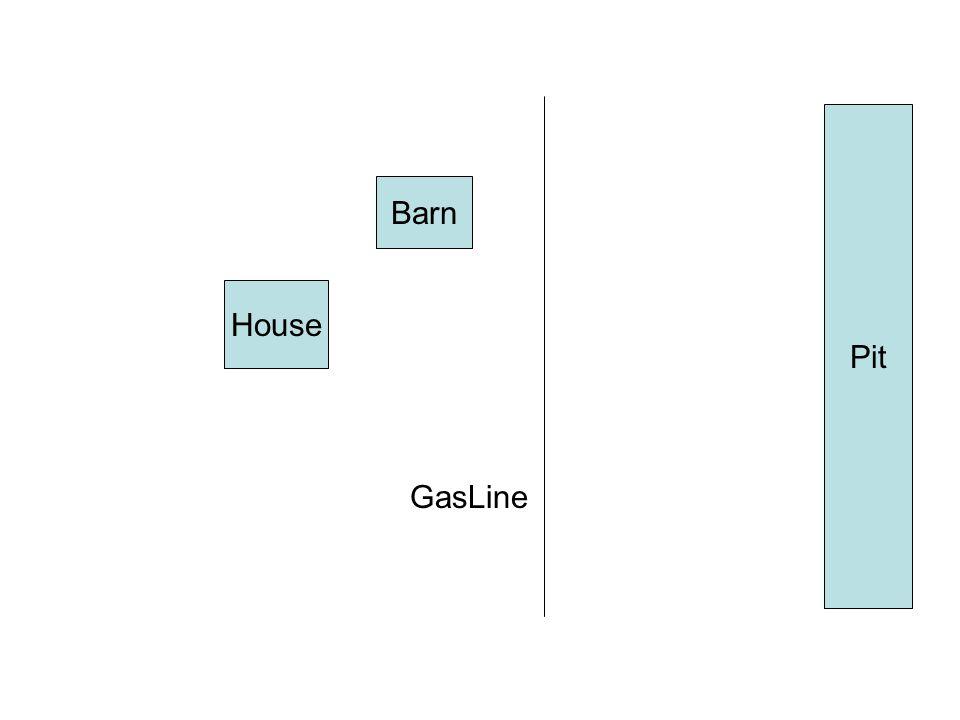 House Pit Barn GasLine