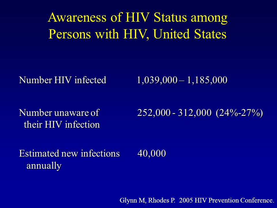 Number HIV infected 1,039,000 – 1,185,000 Number unaware of 252,000 - 312,000 (24%-27%) their HIV infection their HIV infection Estimated new infectio