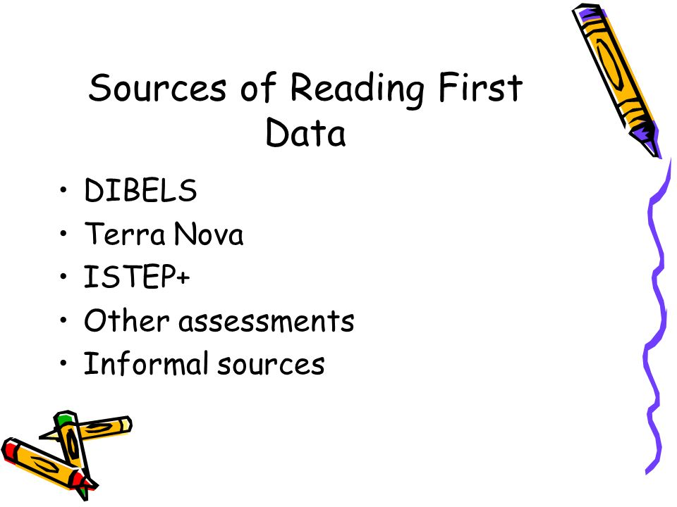 Sources of Reading First Data DIBELS Terra Nova ISTEP+ Other assessments Informal sources