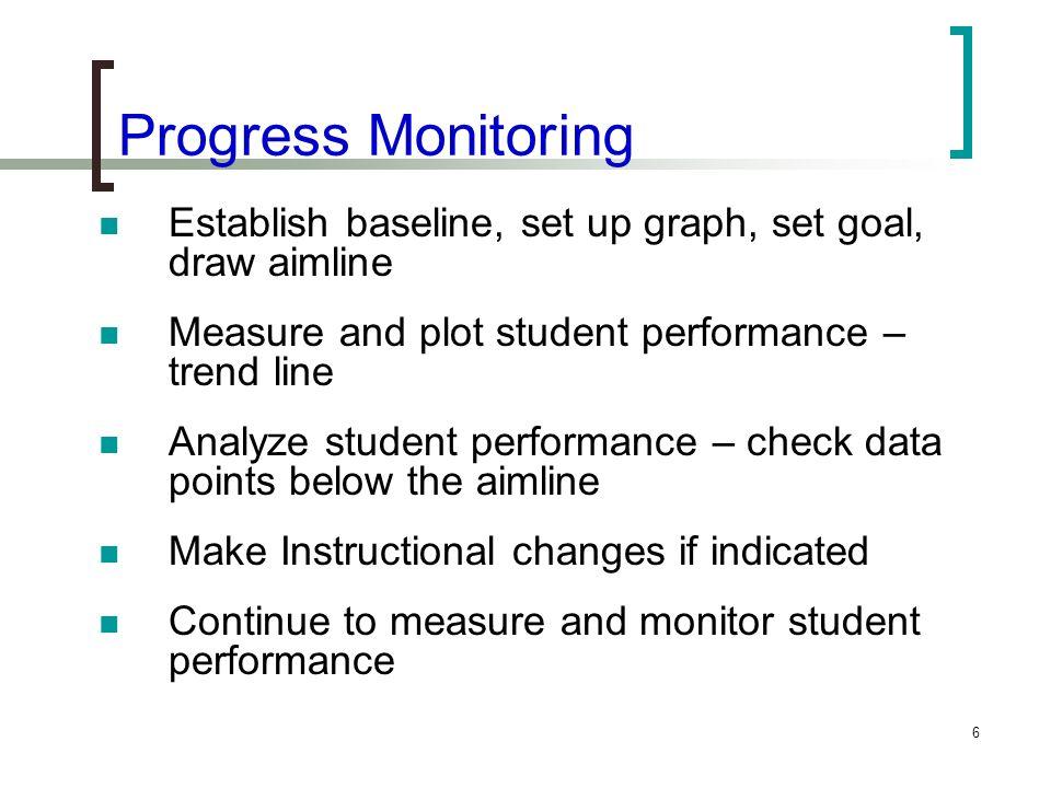 6 Progress Monitoring Establish baseline, set up graph, set goal, draw aimline Measure and plot student performance – trend line Analyze student perfo