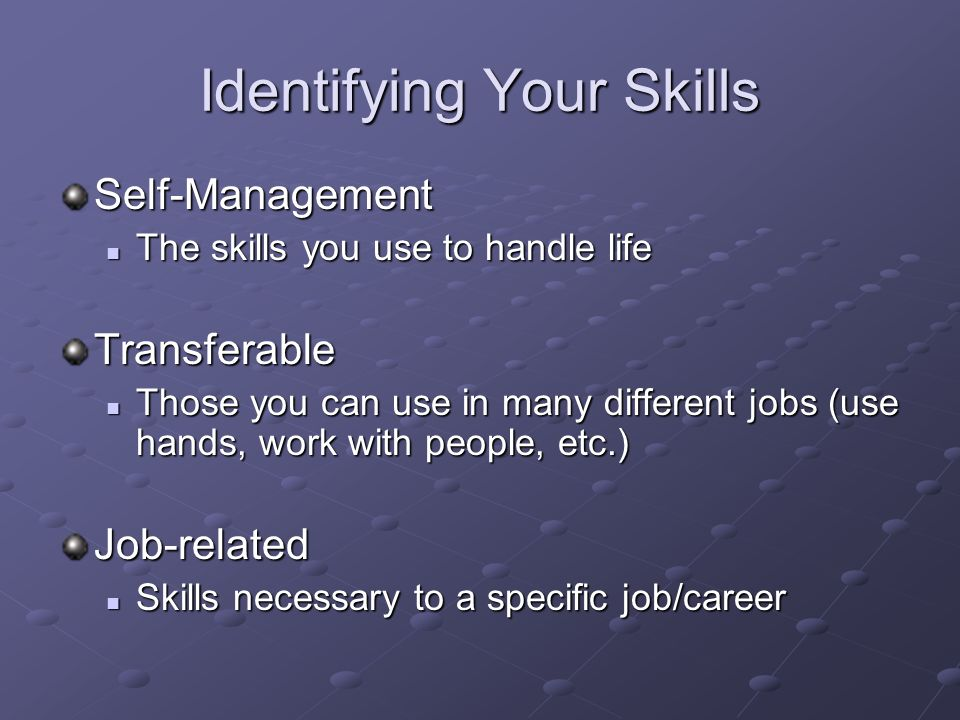 Identifying Your Skills Self-Management The skills you use to handle life The skills you use to handle lifeTransferable Those you can use in many different jobs (use hands, work with people, etc.) Those you can use in many different jobs (use hands, work with people, etc.)Job-related Skills necessary to a specific job/career Skills necessary to a specific job/career