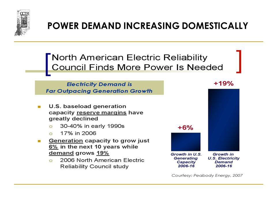 POWER DEMAND INCREASING DOMESTICALLY