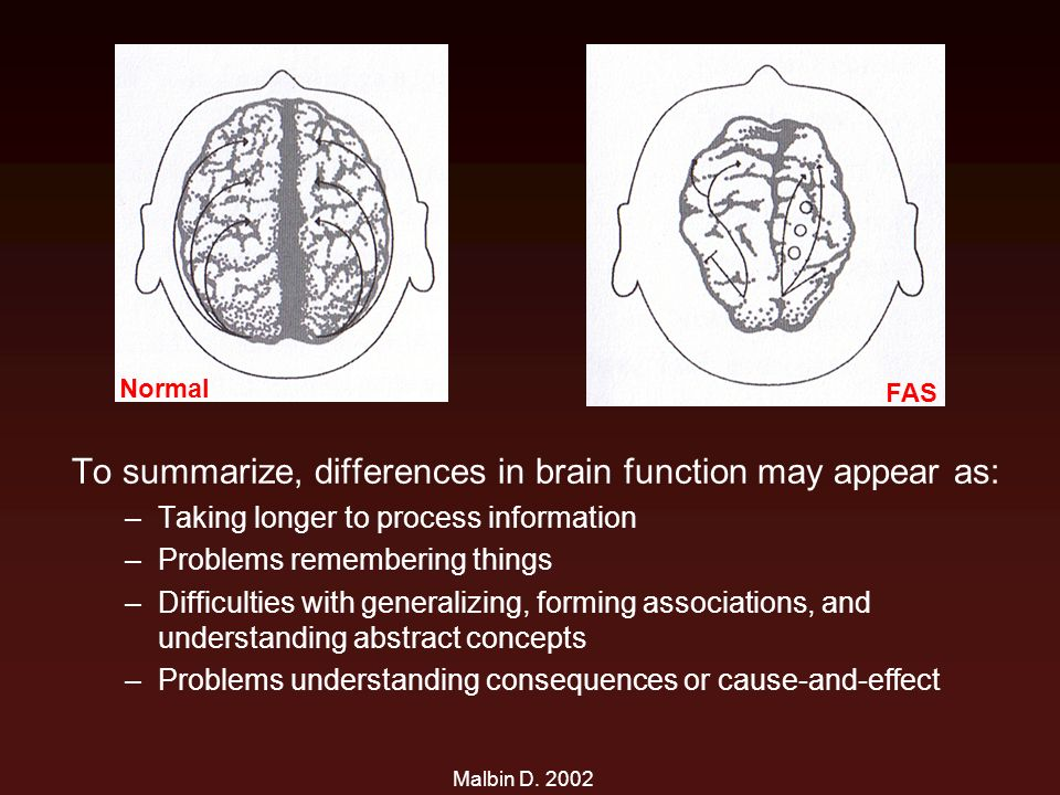 FAS Normal Malbin D. 2002 To summarize, differences in brain function may appear as: –Taking longer to process information –Problems remembering thing