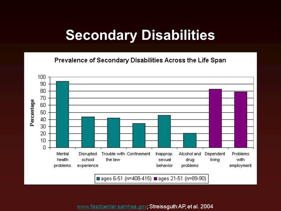 Secondary Disabilities www.fasdcenter.samhsa.govwww.fasdcenter.samhsa.gov; Streissguth AP, et al. 2004