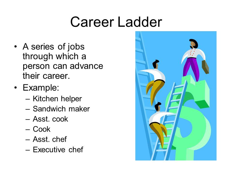 Career Ladder A series of jobs through which a person can advance their career. Example: –Kitchen helper –Sandwich maker –Asst. cook –Cook –Asst. chef