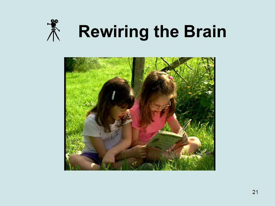 21 Rewiring the Brain