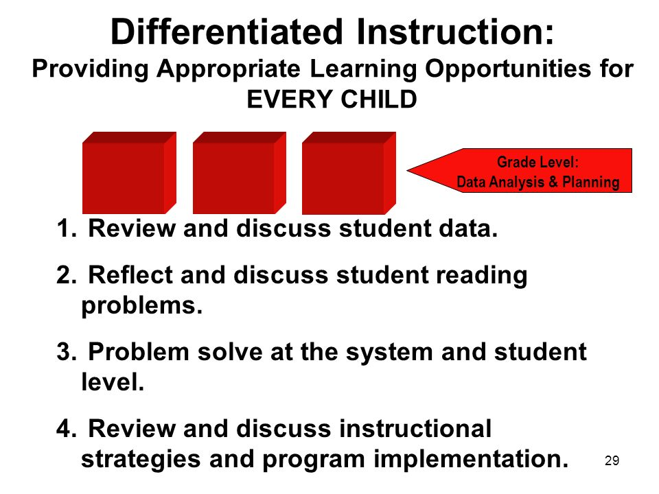 29 Differentiated Instruction: Providing Appropriate Learning Opportunities for EVERY CHILD Grade Level: Data Analysis & Planning 1. Review and discus