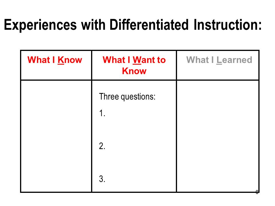 6 Experiences with Differentiated Instruction: What I KnowWhat I Want to Know What I Learned Three questions: 1. 2. 3.