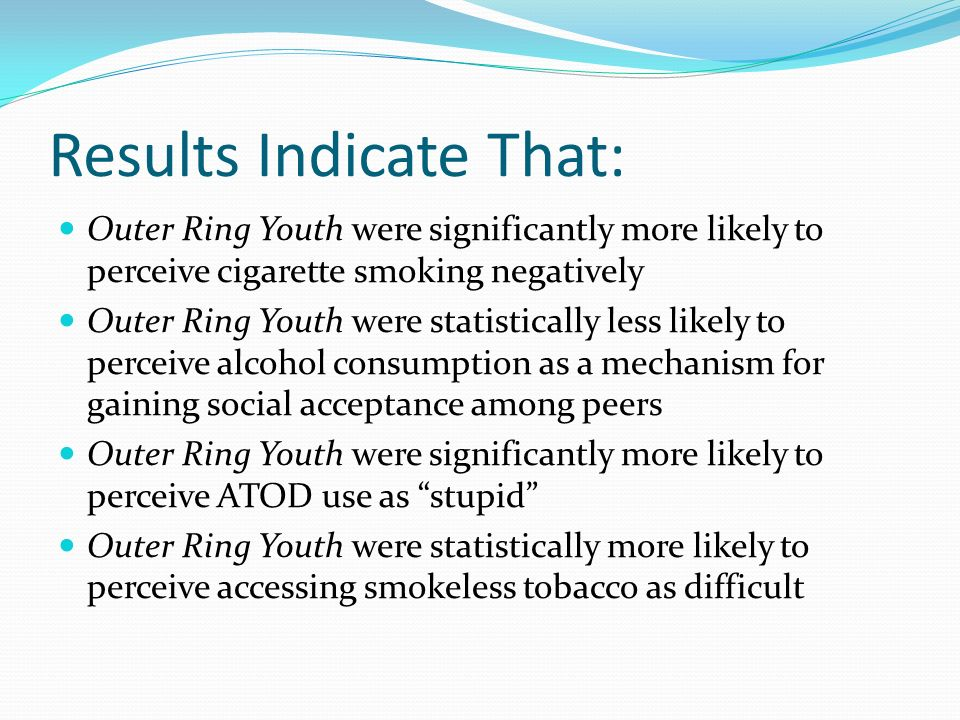 Results Indicate That: Outer Ring Youth were significantly more likely to perceive cigarette smoking negatively Outer Ring Youth were statistically le