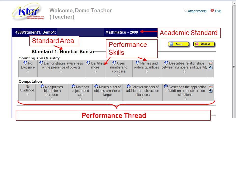 Academic Standard Standard Area Performance Thread Performance Skills