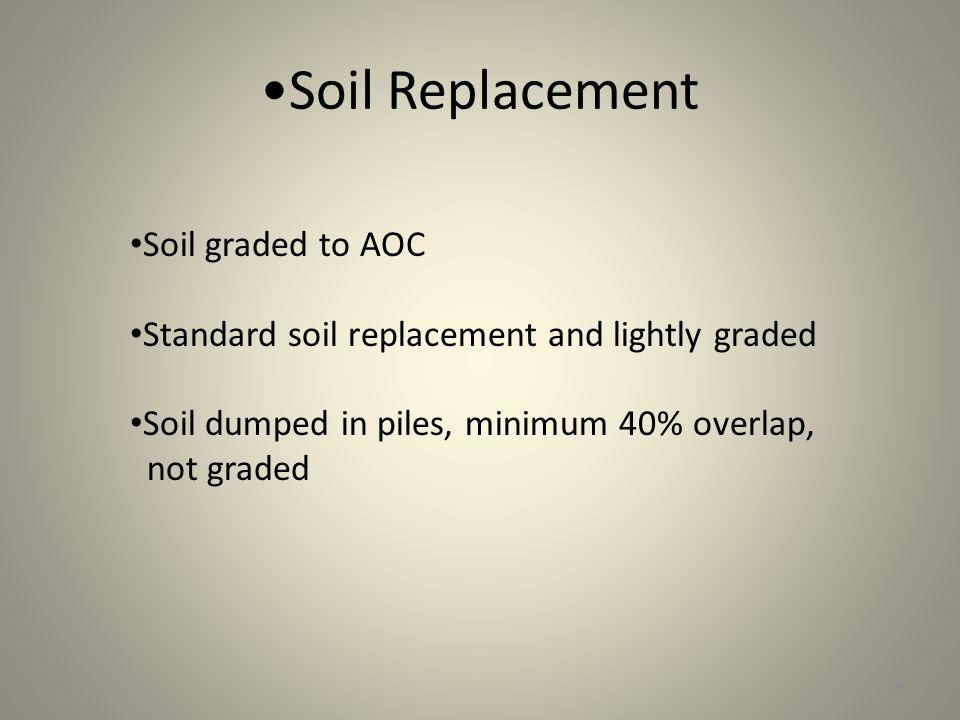 Soil Replacement 9 Soil graded to AOC Standard soil replacement and lightly graded Soil dumped in piles, minimum 40% overlap, not graded