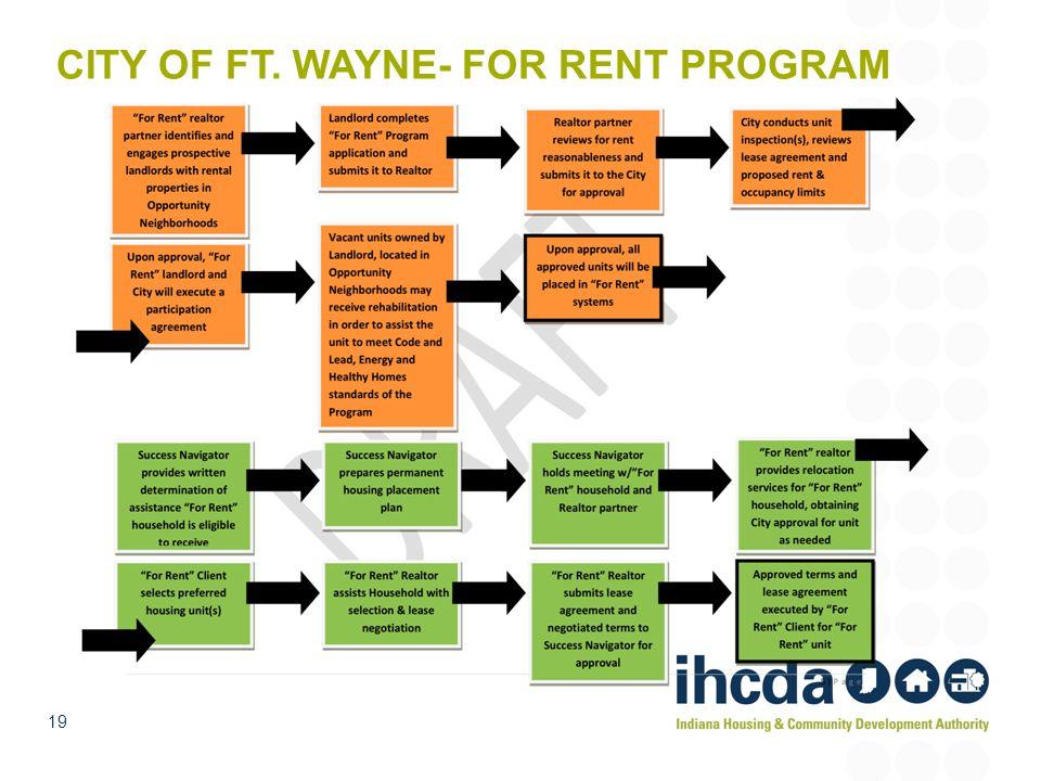 CITY OF FT. WAYNE- FOR RENT PROGRAM 19