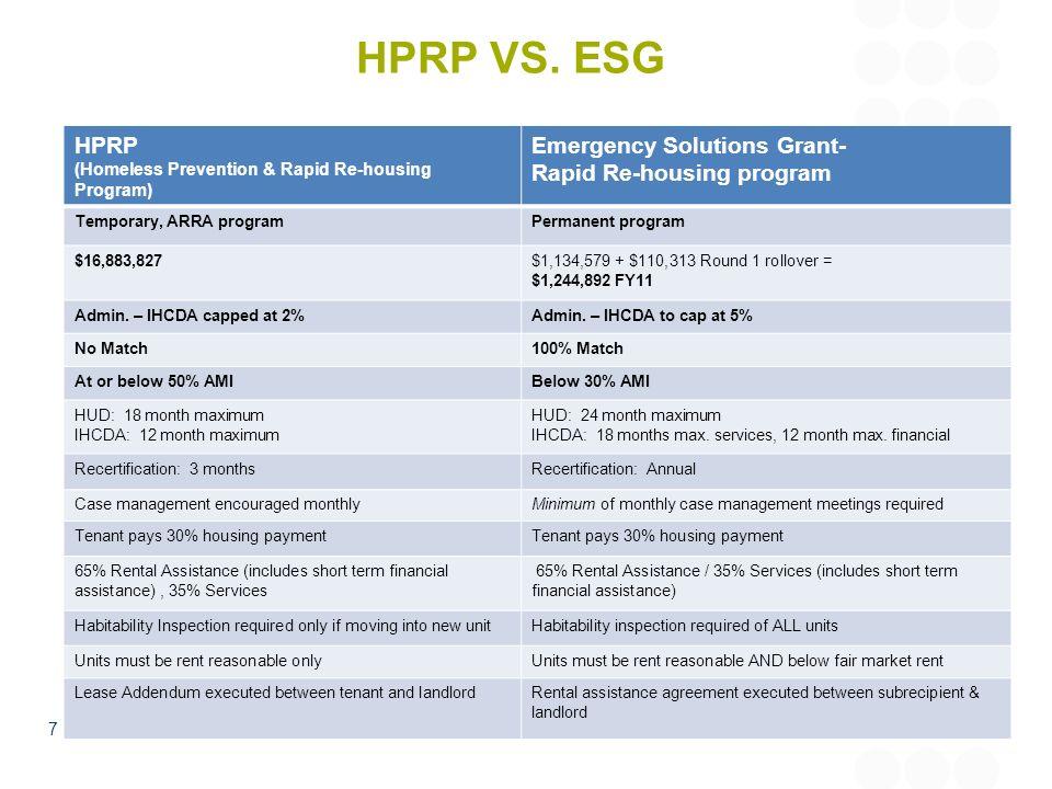 HPRP VS. ESG HPRP (Homeless Prevention & Rapid Re-housing Program) Emergency Solutions Grant- Rapid Re-housing program Temporary, ARRA programPermanen