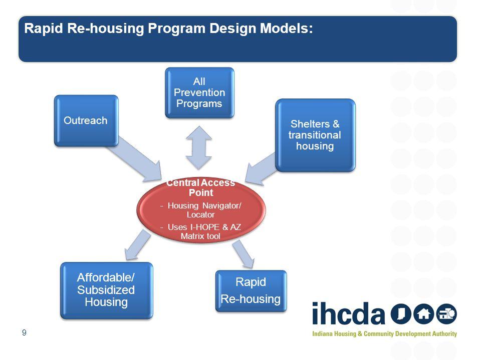 Rapid Re-housing Program Design Models: Central Access Point - Housing Navigator/ Locator - Uses I-HOPE & AZ Matrix tool Outreach All Prevention Progr