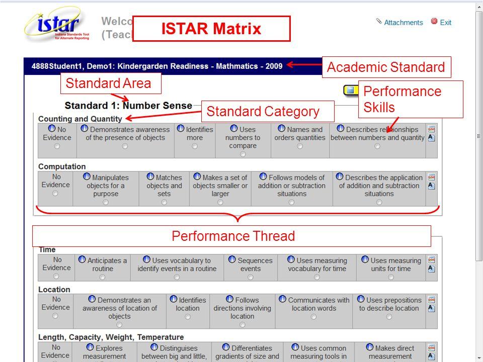 ISTAR Matrix Academic Standard Standard Area Standard Category Performance Thread Performance Skills