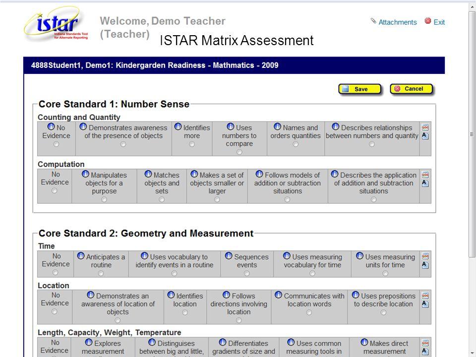 ISTAR Matrix Assessment