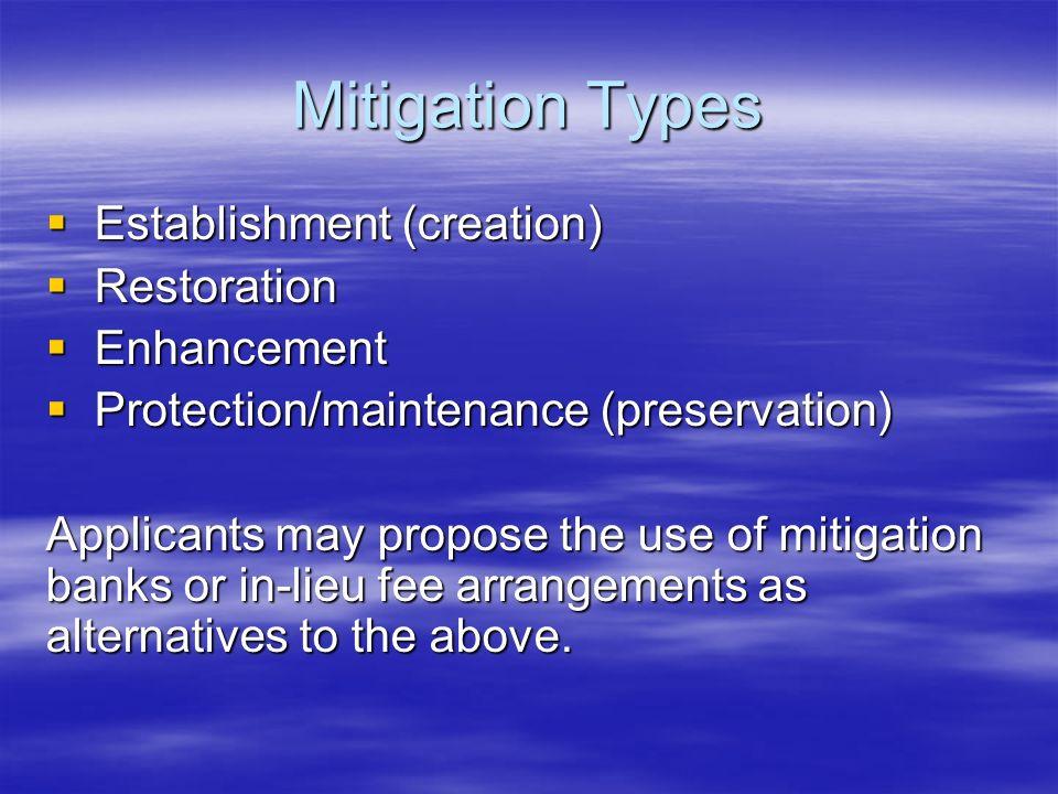 Mitigation Types Establishment (creation) Establishment (creation) Restoration Restoration Enhancement Enhancement Protection/maintenance (preservatio