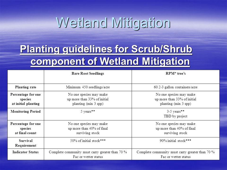 Wetland Mitigation Planting guidelines for Scrub/Shrub component of Wetland Mitigation Bare Root SeedlingsRPM* trees Planting rateMinimum 450 seedling