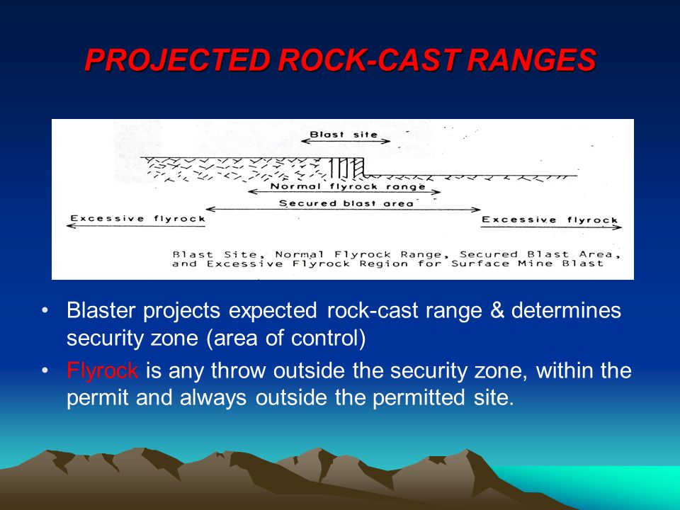 PROJECTED ROCK-CAST RANGES Blaster projects expected rock-cast range & determines security zone (area of control) Flyrock is any throw outside the sec