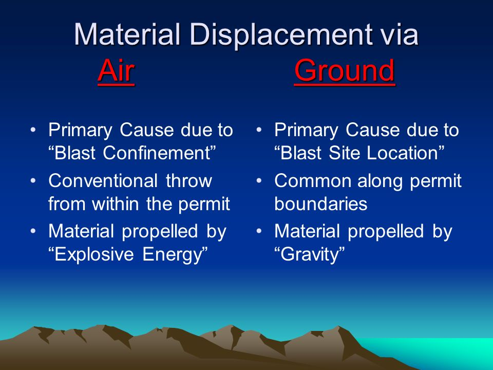 Material Displacement via Air Ground Primary Cause due to Blast Confinement Conventional throw from within the permit Material propelled by Explosive
