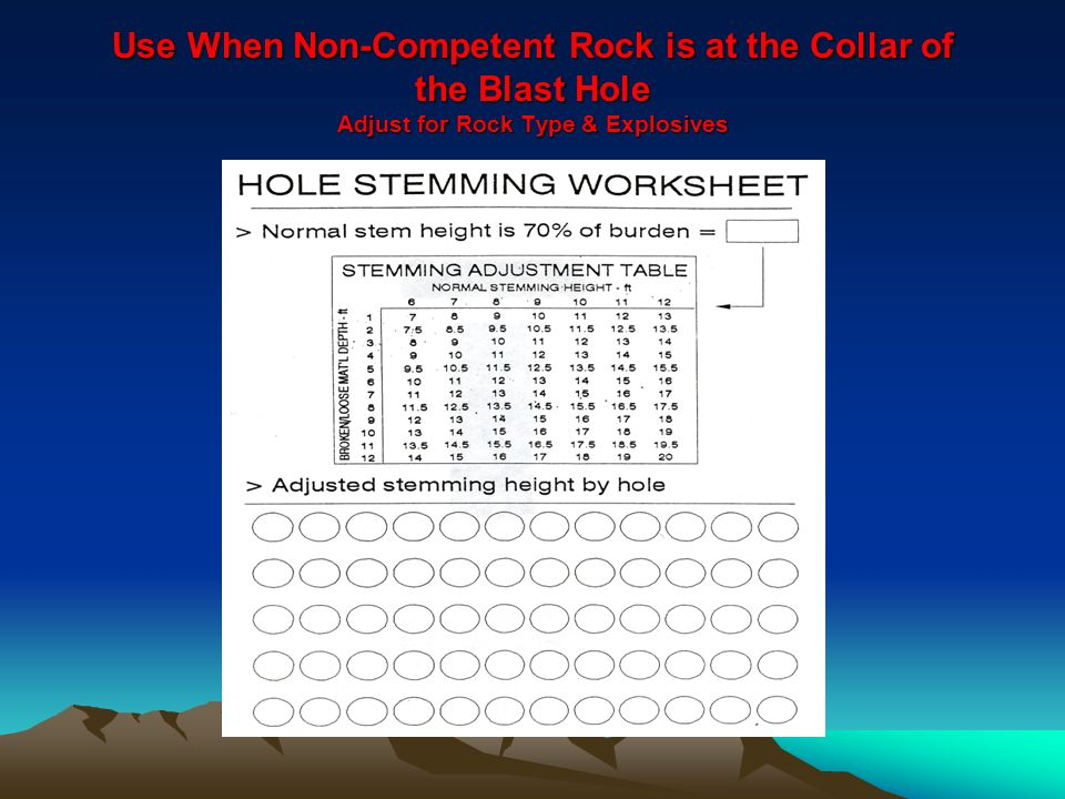 Use When Non-Competent Rock is at the Collar of the Blast Hole Adjust for Rock Type & Explosives