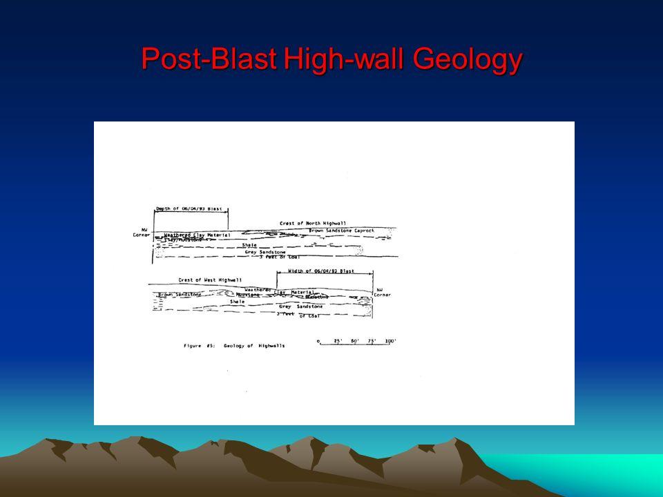Post-Blast High-wall Geology