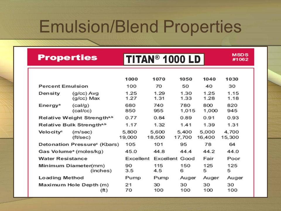 Emulsion/Blend Properties