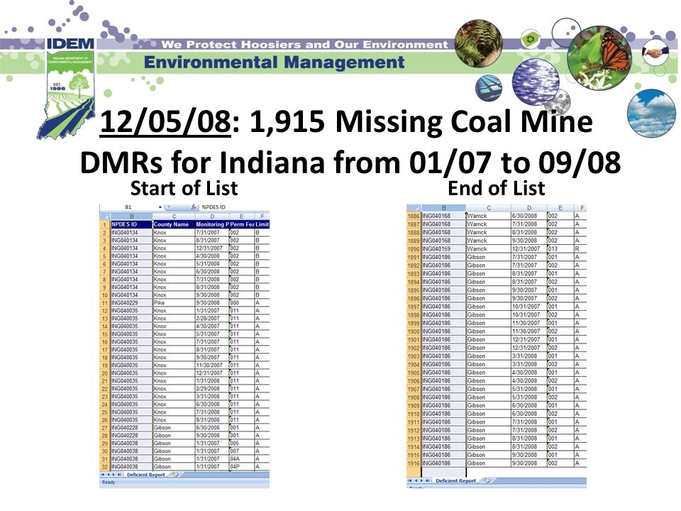 12/04/09: 601 Missing Coal Mine DMRs for Indiana from 01/07 to 09/08 Start of List End of List