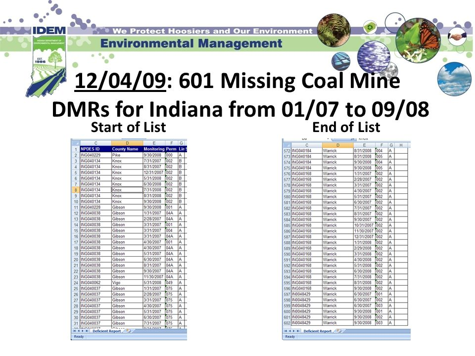 12/04/09: 629 Missing Coal Mine DMRs for Indiana from 01/08 to 09/09 Start of ListEnd of List