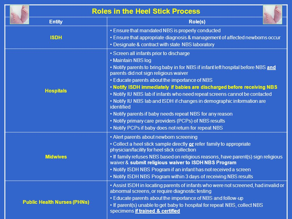 Roles in the Heel Stick Process EntityRole(s) ISDH Ensure that mandated NBS is properly conducted Ensure that appropriate diagnosis & management of af