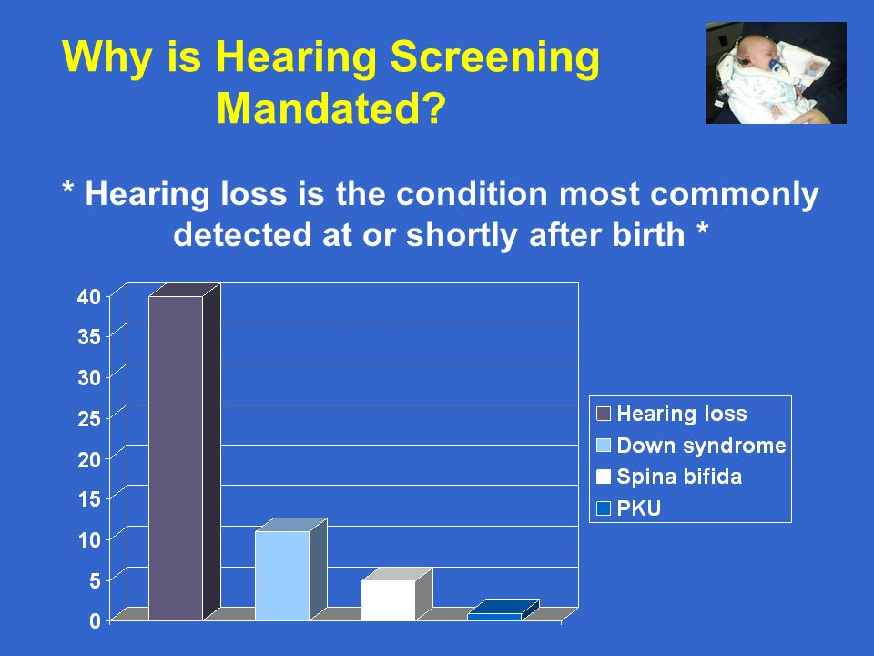 Why is Hearing Screening Mandated? * Hearing loss is the condition most commonly detected at or shortly after birth *
