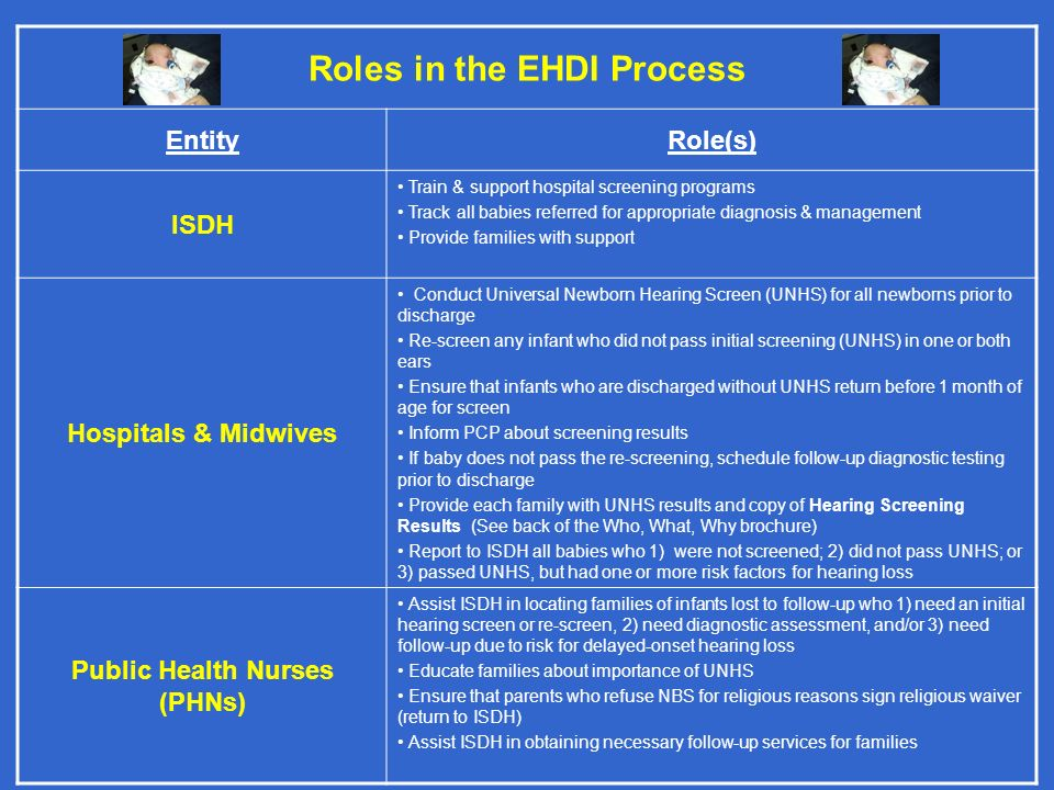Roles in the EHDI Process EntityRole(s) ISDH Train & support hospital screening programs Track all babies referred for appropriate diagnosis & managem