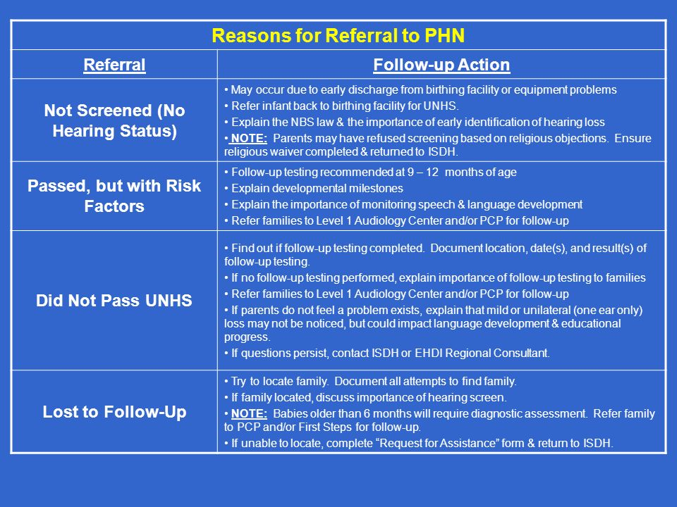 Reasons for Referral to PHN ReferralFollow-up Action Not Screened (No Hearing Status) May occur due to early discharge from birthing facility or equip
