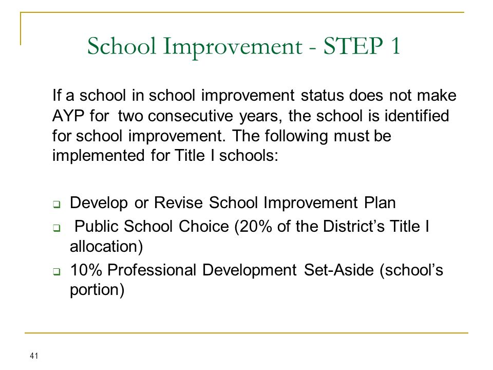 School Improvement - STEP 1 41 If a school in school improvement status does not make AYP for two consecutive years, the school is identified for school improvement.