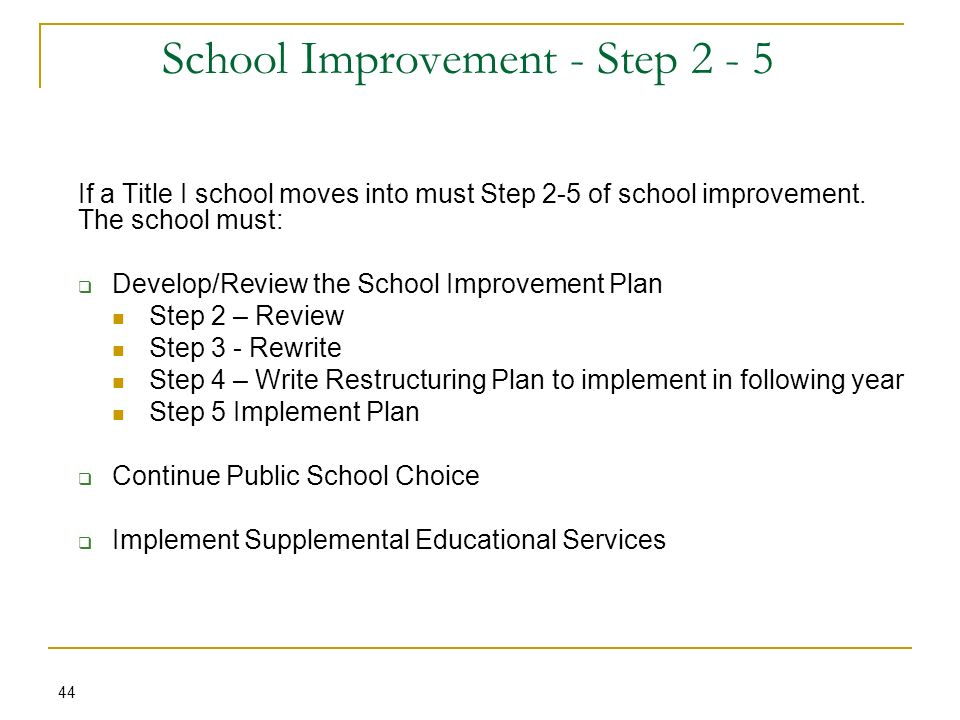 School Improvement - Step 2 - 5 44 If a Title I school moves into must Step 2-5 of school improvement. The school must: Develop/Review the School Impr