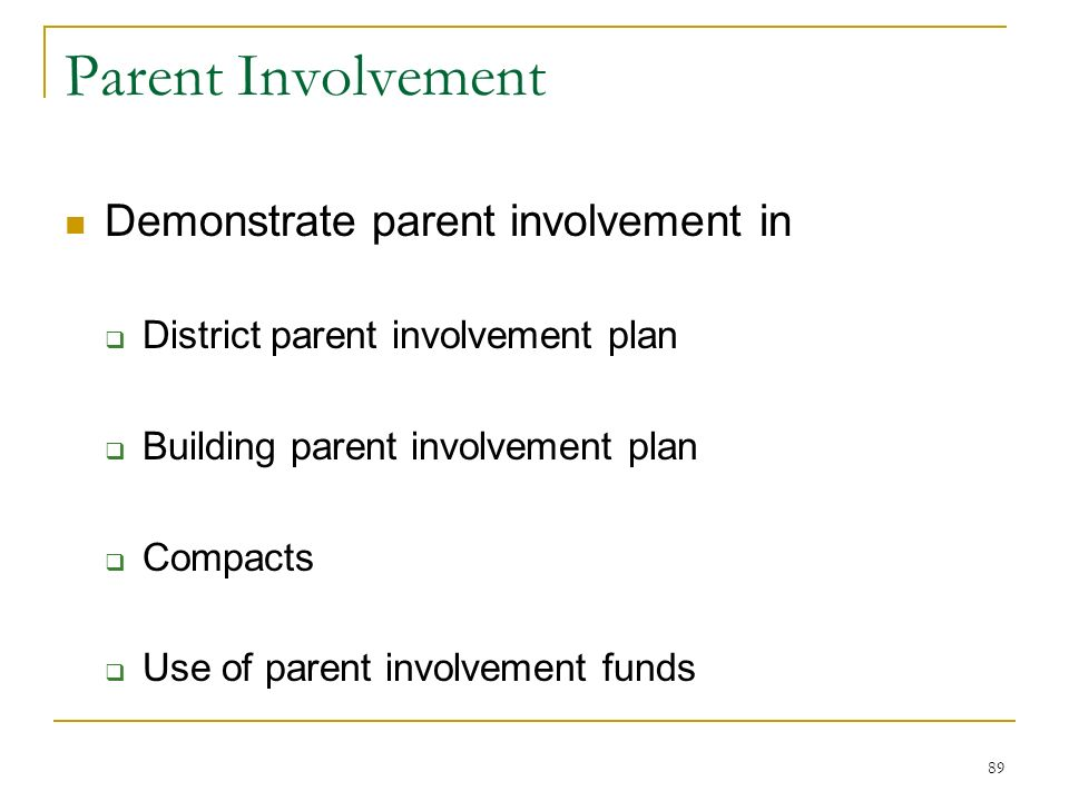 Parent Involvement Demonstrate parent involvement in District parent involvement plan Building parent involvement plan Compacts Use of parent involvem