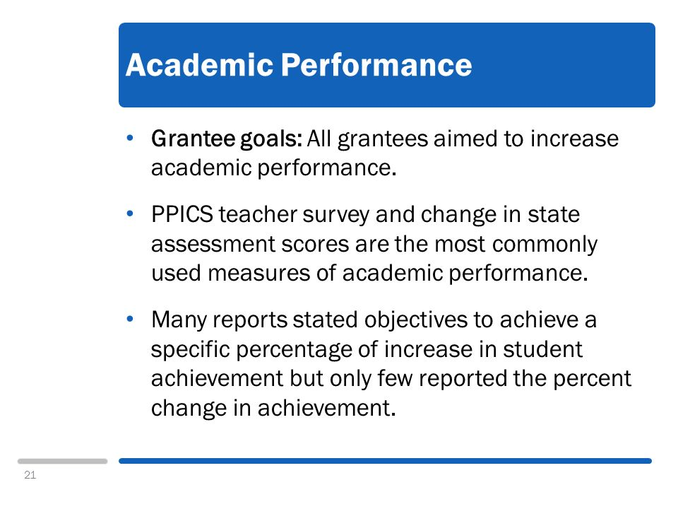 21 Academic Performance Grantee goals: All grantees aimed to increase academic performance.