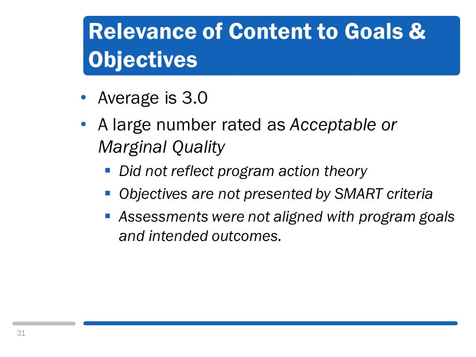 31 Relevance of Content to Goals & Objectives Average is 3.0 A large number rated as Acceptable or Marginal Quality Did not reflect program action theory Objectives are not presented by SMART criteria Assessments were not aligned with program goals and intended outcomes.