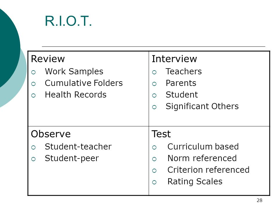 28 R.I.O.T. Review Work Samples Cumulative Folders Health Records Interview Teachers Parents Student Significant Others Observe Student-teacher Studen