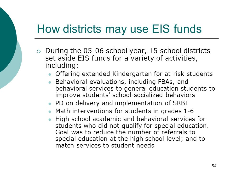 54 How districts may use EIS funds During the 05-06 school year, 15 school districts set aside EIS funds for a variety of activities, including: Offer