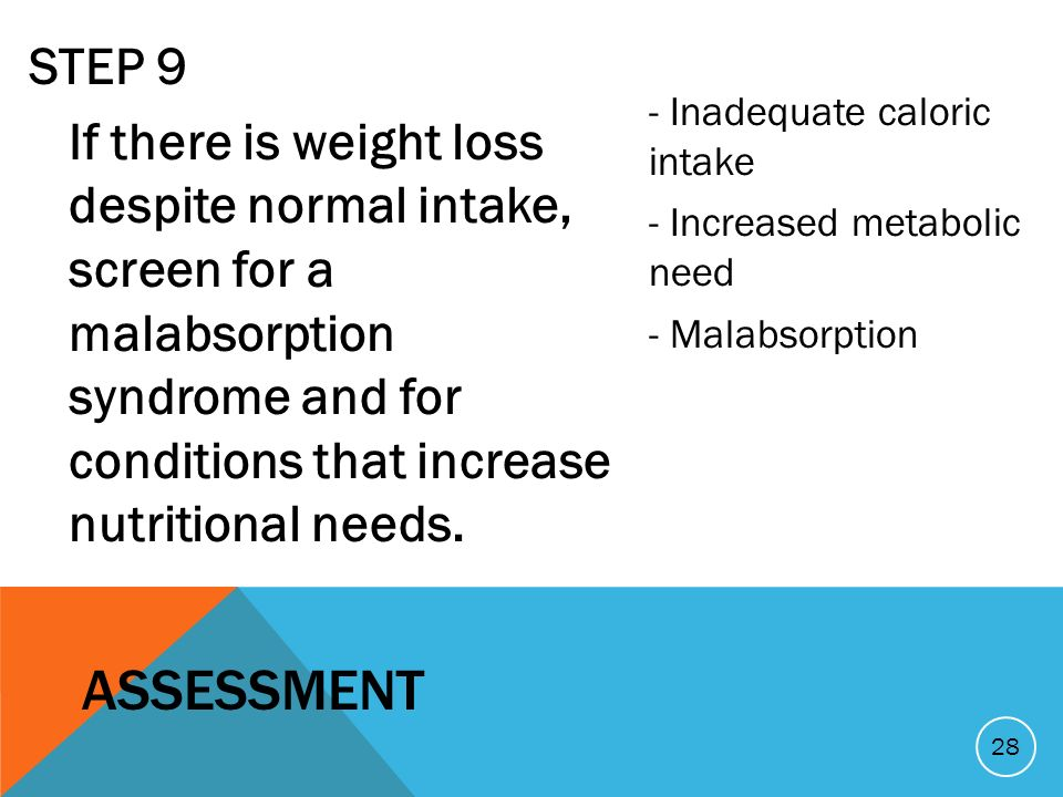 STEP 9 If there is weight loss despite normal intake, screen for a malabsorption syndrome and for conditions that increase nutritional needs. - Inadeq