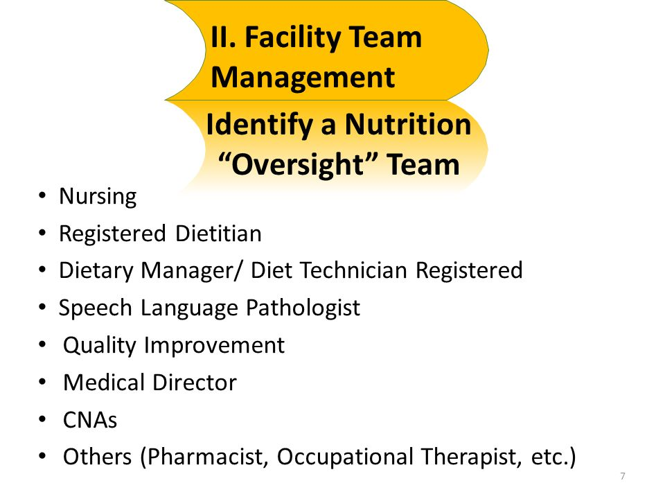 Nursing Registered Dietitian Dietary Manager/ Diet Technician Registered Speech Language Pathologist Quality Improvement Medical Director CNAs Others (Pharmacist, Occupational Therapist, etc.) Identify a Nutrition Oversight Team II.