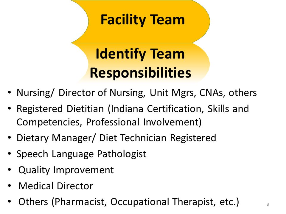 Nursing/ Director of Nursing, Unit Mgrs, CNAs, others Registered Dietitian (Indiana Certification, Skills and Competencies, Professional Involvement)