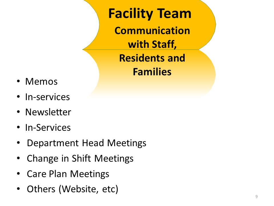 Memos In-services Newsletter In-Services Department Head Meetings Change in Shift Meetings Care Plan Meetings Others (Website, etc) Communication with